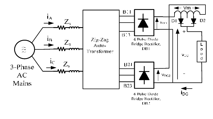 Twenty-four pulse AC-DC converter for VCIMD load using