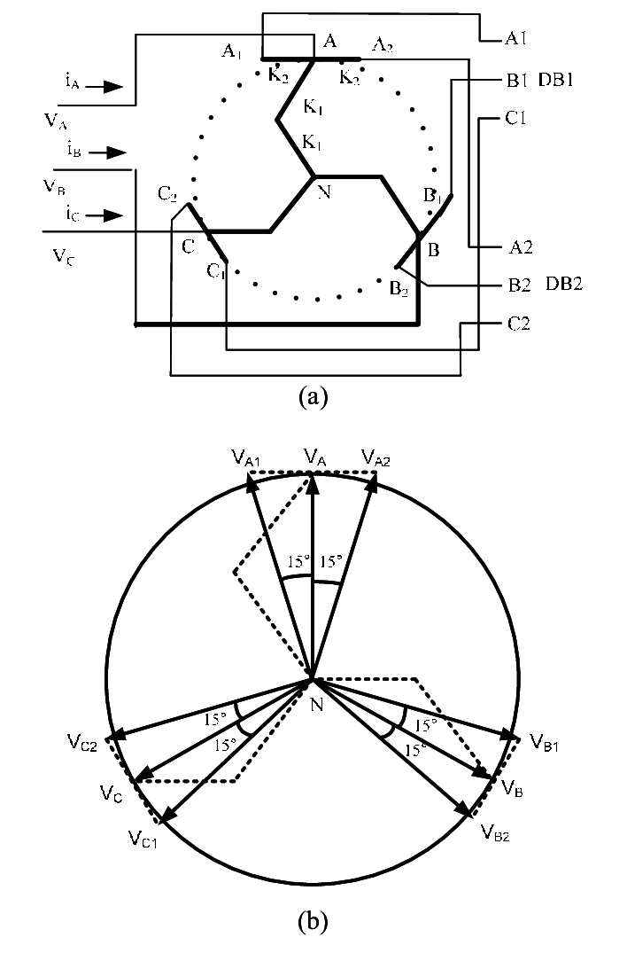 (a) Proposed autotransformer winding connection diagram