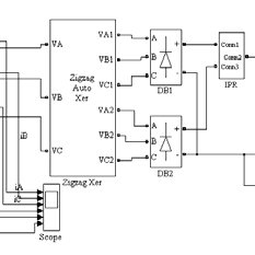 b) MATLAB model of auto-transformer for the 12-pulse and