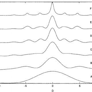 (PDF) Resonance fluorescence spectra of a two-level atom