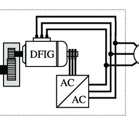 (PDF) Discrete-time sliding mode control system of the