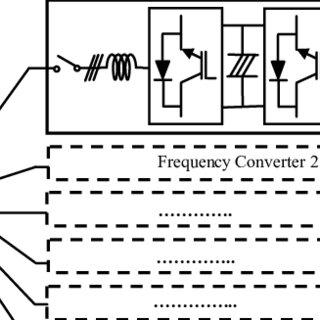 (PDF) Multi-converter operation of variable speed wind