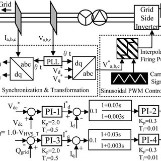 (PDF) Integration of an Energy Capacitor System With a