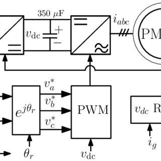 (PDF) Continuous-Time Model Predictive Control of a