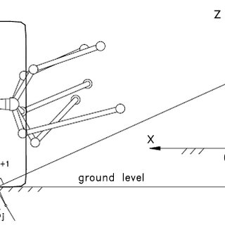 Schematic for calculating the roll-centre height of the