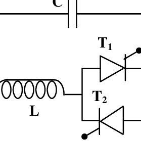 power Vs angle curve without compensation Curve 'a', 'b