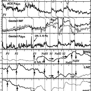 Energy spectrograms of precipitating electrons and protons
