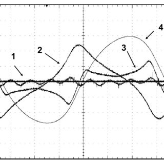 Circuit used to change the capacitance in discrete steps