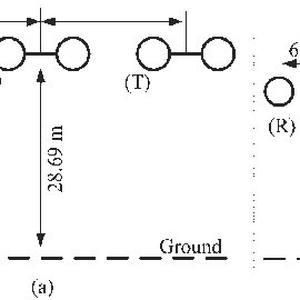 Comparisons of measured magnetic fields of 154 kV overhead