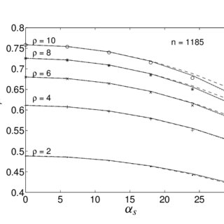 (PDF) Statistical strength of a twisted fiber bundle: An