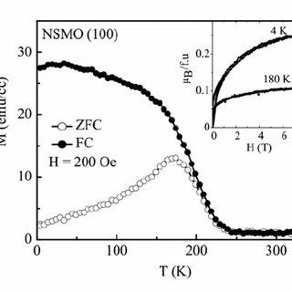 (PDF) Terahertz time domain spectroscopic evidence of
