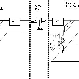 (PDF) KW Power Transmission using Wireless Acoustic