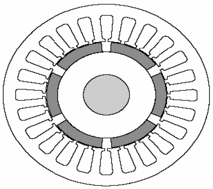(a) Surface permanent magnet motor (b) Interior permanent