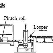 The design and components of the Castrip caster. 65