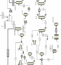 3 lng process flowsheet with symbols of heat exchangers and temperatures  [ 666 x 1236 Pixel ]
