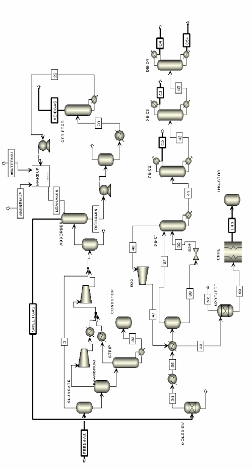 small resolution of 3 lng process flowsheet with symbols of heat exchangers and temperatures