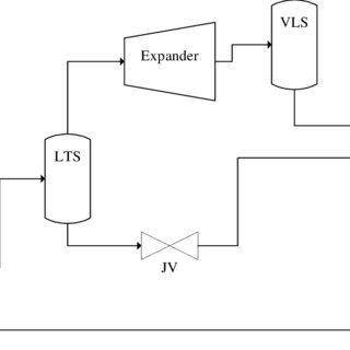 LNG process flowsheet with symbols of heat exchangers and