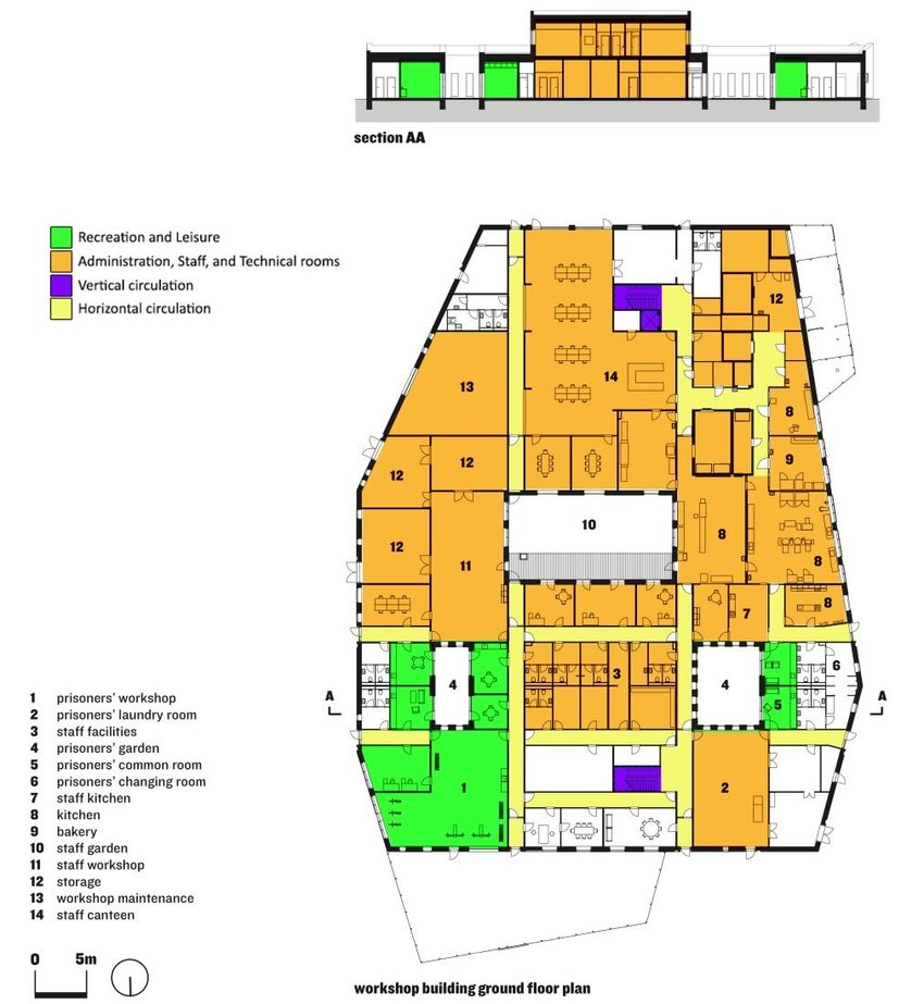 architecture section diagram pdca cycle storstrom prison workshop building s plan and retrieved from architectural review com