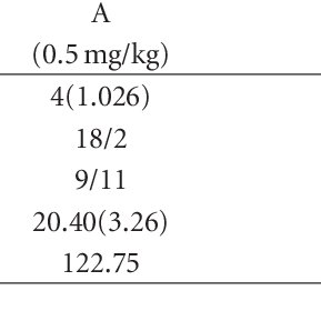 (PDF) Oral Midazolam Premedication for Children Undergoing
