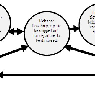 (PDF) Developing Web Applications