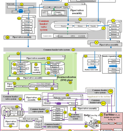 ory circuit diagram continued [ 850 x 1141 Pixel ]