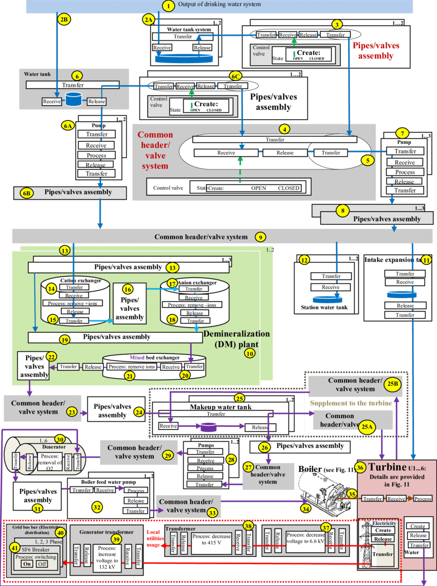 hight resolution of ory circuit diagram continued