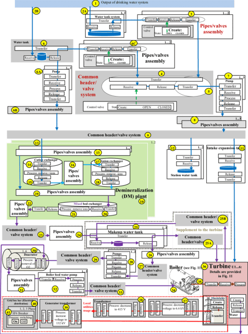 small resolution of ory circuit diagram continued