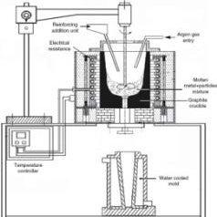 Dimension of fatigue strength test specimen (ASTM E466
