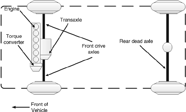 powertrain engine diagram