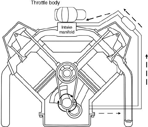 12 Crankcase emission control system of a gasoline engine