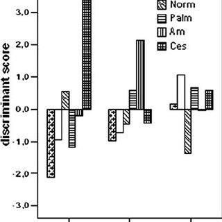 (PDF) Heavy Metals Content in N. OleanderLeaves As Urban