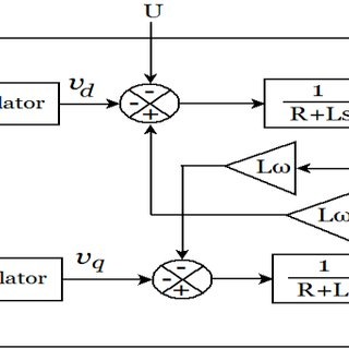 (PDF) Robust DPC-SVM Control Strategy for Shunt Active
