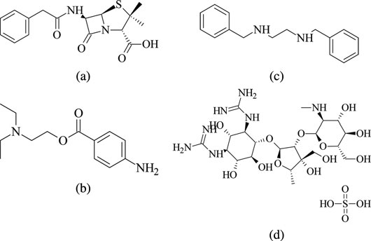 (a) Chemical structure of penicillin G, (b