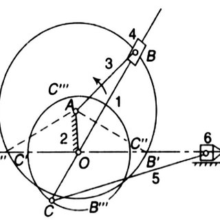 (PDF) Introduction to Theory of Machines