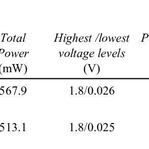 Pseudo-NMOS logic gates having NMOS width of reference