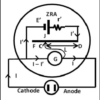 (PDF) The analogue of potentiometer for current Zero