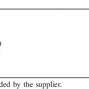 Physical and Chemical Composition of OPC, Silica Fume, and