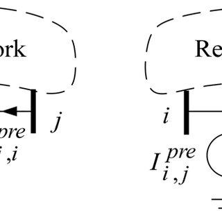 (PDF) A Straightforward Method for Wide-Area Fault