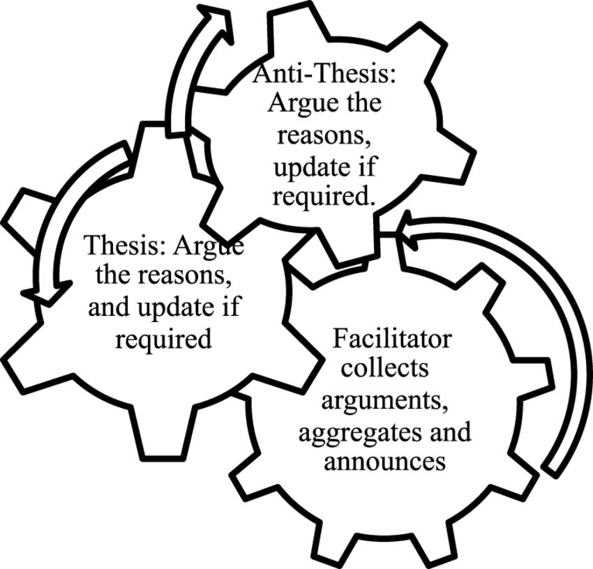 Computerized Argument Delphi Technique (PDF Download