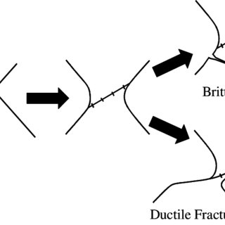 (PDF) Tribology of the wheel−rail contact