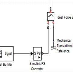 Mechanical Wave Diagram Rv Wiring Inverter Hifu Input Electrical Before Turning To Waves