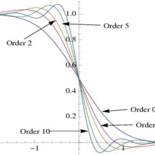 (PDF) An overview of Density-Functional-Theory (DFT) for