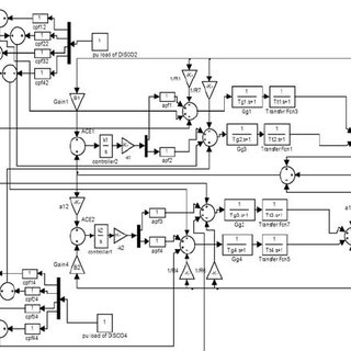 Two-area AGC system block diagram for reheat turbines in