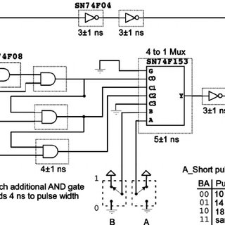 (PDF) Low-Cost coincidence-Counting electronics for
