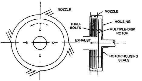 Tesla Turbine Engine Diagram Gear Pump Diagram Wiring