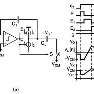 (PDF) A pseudo-differential comparator-based pipelined ADC