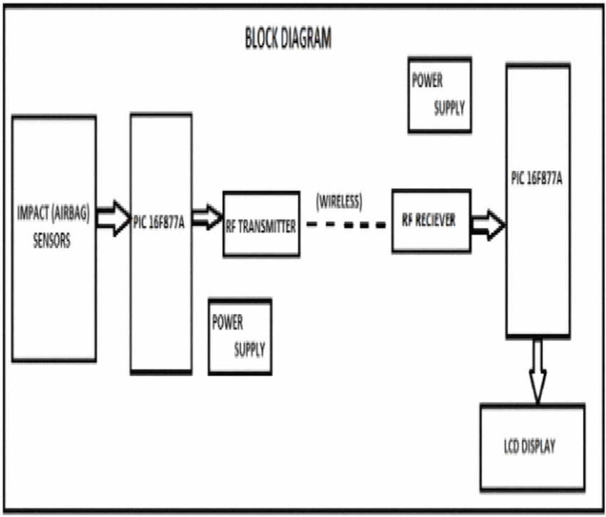 bobcat 542b engine diagram