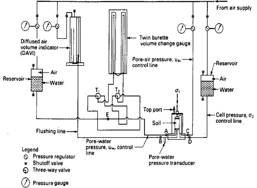 7-5. Schematic diagram of the control board and plumbing