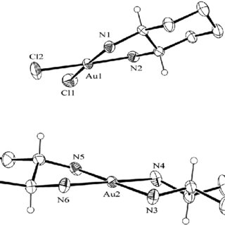 Molecular structure of complex 2 together with the atom