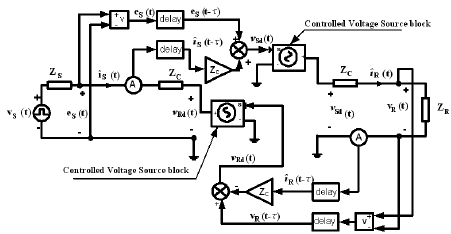First equivalent circuit: (a) inverter side; (b) motor